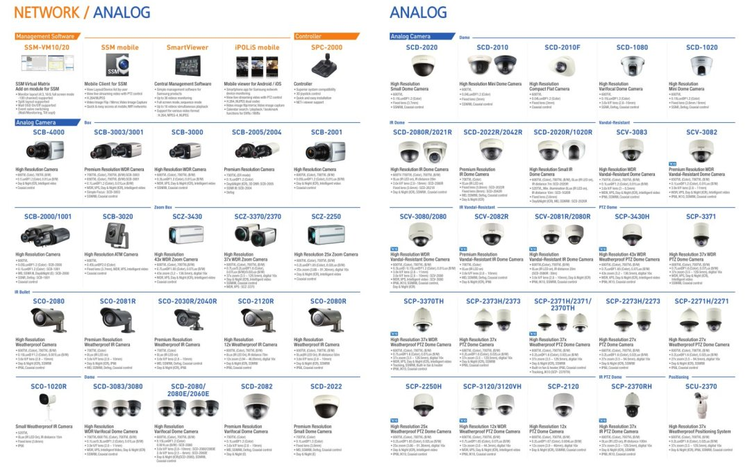 security-solutions-product-line-up-2014-552655_3b