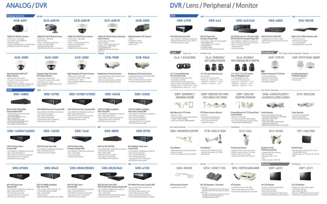 security-solutions-product-line-up-2014-552655_4b